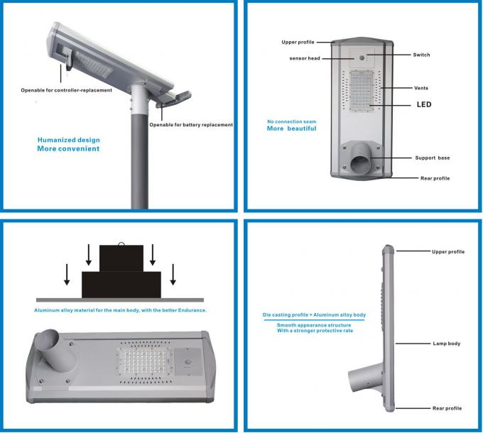 All - In - One IP65 Integrated Solar Street Light Poly PV Module 6600lm - 7200lm